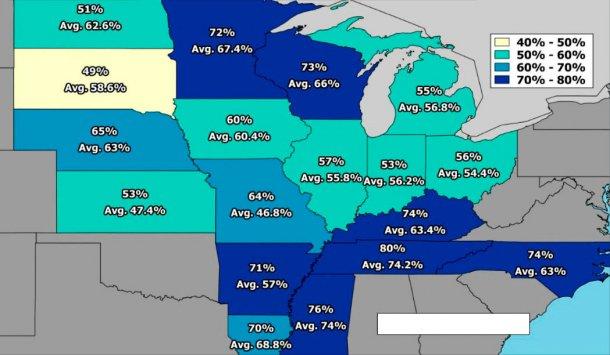 Imagem1. Estimativas da proporção da cultura de soja, qualificadacomo boa/excelente, por estados nos EUA. Fonte FC Stone.