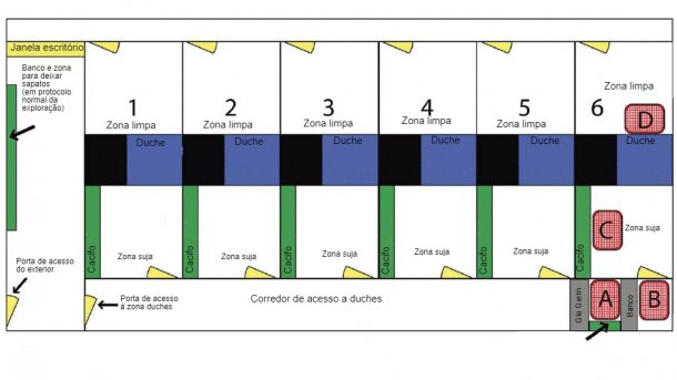 Diagrama da área de duches e seus acessos. O chuveiro 6 foi usado. para realizar o estudo. A localização da bancada para os dias de tratamento e a colocação do pó fluorescente (Glo Germ) estão indicadas. A localização de cada ponto de amostragem é designada com as letras A, B, C e D.