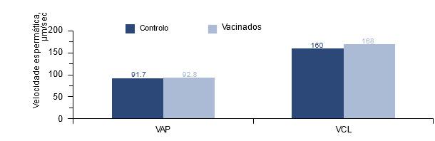 Un ejemplo de la diseminación de PCV2 desde el centro de inseminación hasta las granjas de cerdas