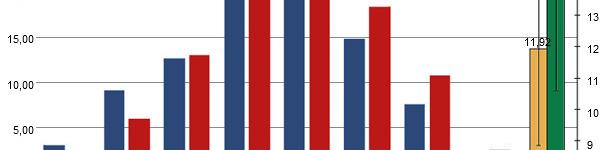 Distribución de pesos al nacimiento